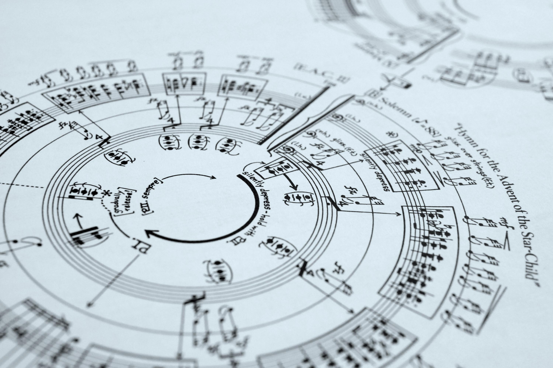 balance – Forum für Musik 6